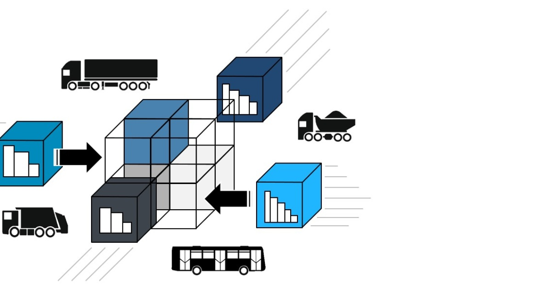 Repräsentative Lastkollektivermittlung durch die Synthese von Basis-Lastkollektiven